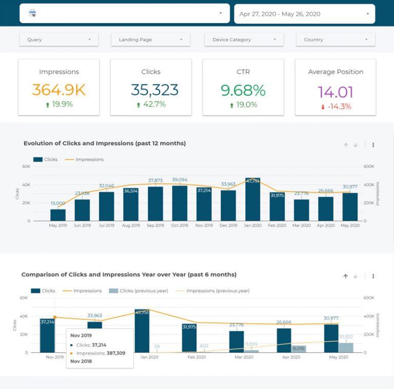 Shopify Google Search Console Dashboard | Zima Media