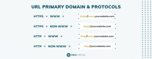 Technical SEO_Primary Domain